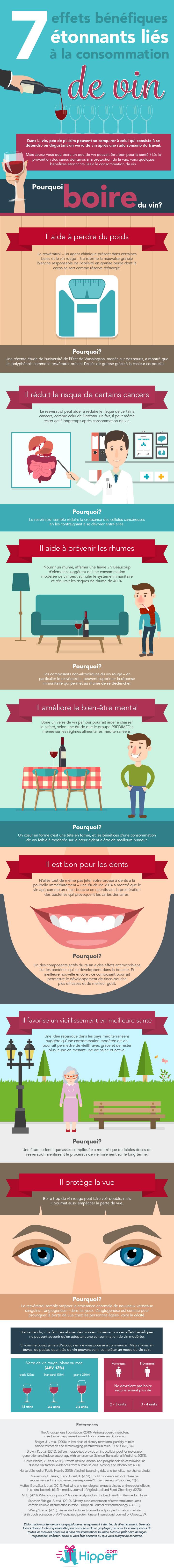 7-Effets-Benefiques-etonnants-Lies-a-la-Consommation-de-Vin